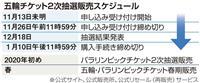 【東京五輪】五輪チケット2次抽選販売、13日から受け付け