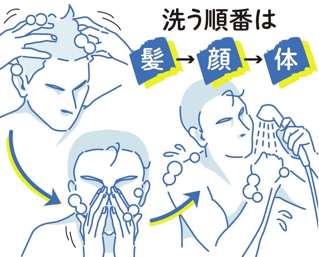 【加藤智一の好印象レッスン】洗う順序は髪→顔→体