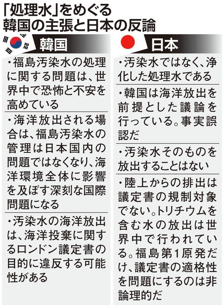 韓国の「汚染水」主張に対抗 省庁連携、誤解拡散防止へ情報共有…