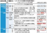台風19号 多摩川沿いマンション住民は… 高齢者ら支援へ前日行動