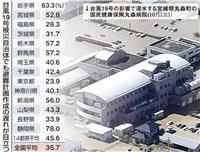 【台風19号】「災害弱者」の命をどう守る 施設外避難に課題