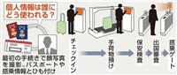 空港での「顔パス」普及へ 年度内にも指針作成 国交省方針