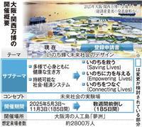 大阪・関西万博 サブテーマ変更へ 「いのち」焦点の3つに
