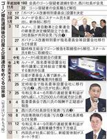 【ゴーン逮捕1年】企業統治強化も…遅れた新体制移行