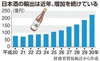 日本酒づくり、新規参入を許可へ 輸出向け特化 政府が酒税法改正へ