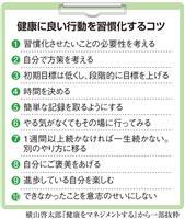 【100歳時代プロジェクト】必要なのは「老化」への備え 東京慈恵医大・行動変容外来、横…