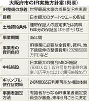 IR事業者に保証金100億円超 大阪府市、撤退リスク管理
