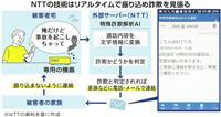 AIが撃退、特殊詐欺 通話解析/声認証/画像検知