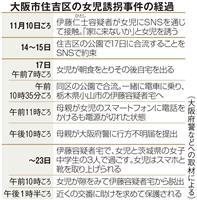 【大阪不明女児保護】女児「食事1日1回」 茨城県警、容疑者と7月接触
