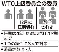 WTO紛争処理機能止まる恐れ 米が選任反対