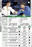 五輪リーチの丸山にライバルが示した意地 柔道男子代表争い、振り出しに