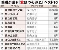【寅さん50年 男はつらいよを読む-吉村英夫】(37)ベストテン考(上) ※表と写真つ…