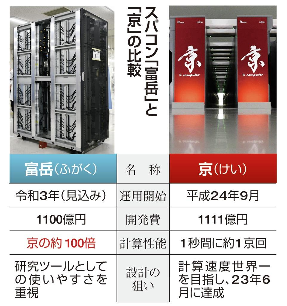 https://www.sankei.com/images/news/191202/ecn1912020019-p1.jpg