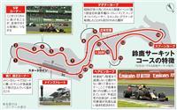 本田宗一郎が作った「神コース」 F1の聖地・鈴鹿