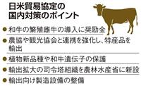 【経済対策】日米交渉受け、国内農業を支援