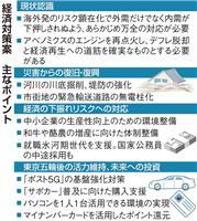 """【経済対策】「金額ありき」で策定 13兆円超の財政措置で""""巨額対策""""アピール"""