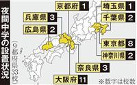 【夜間中学はいま】全国夜間中学校研究大会が神戸で開幕