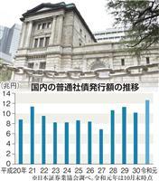 社債発行額が過去最高に デビュー債や50年債…顔ぶれ多彩