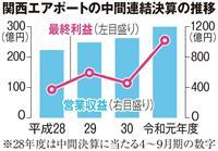関空で中国便に勢い、韓国便の減少補う 関西エア中間決算過去最高益