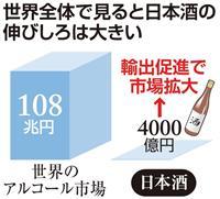 【税制大綱】(6)日本酒造りに輸出専用免許 新規参入可能に