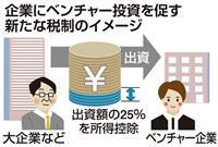 【税制大綱】(2)内部留保を投資へ ベンチャー投資に税優遇