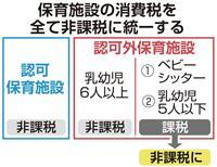 【税制大綱】(8)ベビーシッターの利用料を非課税に
