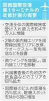 関西空港 国際線受け入れ能力を4千万人に 万博までに