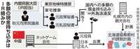 IR参入めぐり資金移動か 特捜部、中国企業捜査