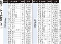 聖火リレー、大阪府内のルートとランナー発表