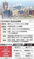 香港と同じ一国二制度 マカオではなぜ反中デモが起きないのか