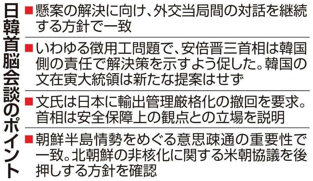 日韓首脳会談に臨んだ文氏は、安倍晋三首相に徴用工問題の解決策示さなかった=12月24日、中国・成都(AP)
