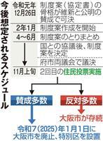 都構想「民意の後押し、流れ変わった」 維新・松井代表