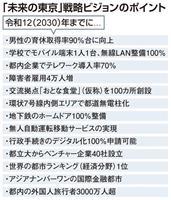 10年後に東京を「世界一」に 都が戦略ビジョン