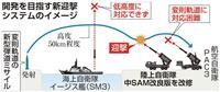 防衛省、北の新型ミサイル対応で新迎撃システム開発へ