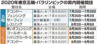 バスケ・富樫、新体操・皆川、車いすテニス・国枝 五輪パラ挑む千葉県勢