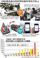 【TOKYOが変える未来】(4)AI駆使しおもてなし 半世紀超え受け継ぐ「心」