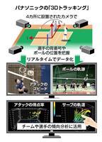 【TOKYOが変える未来】(5)競技すら変貌させる新技術 五輪は最大の見本市
