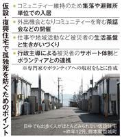 【瓦礫の教えはいま 震災25年】(2)繰り返される孤独死 ボランティア頼みに限界