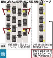 """五輪渋滞、車の""""センサー化""""で解消へ 首都圏カバー率3割→7割に向上"""