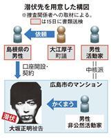 渋谷暴動事件の被告潜伏先に関与か、広島の町議を詐欺容疑で書類送検 大阪府警