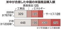中国「ウィンウィン」演出に苦心 米中合意、実行迫られる内容