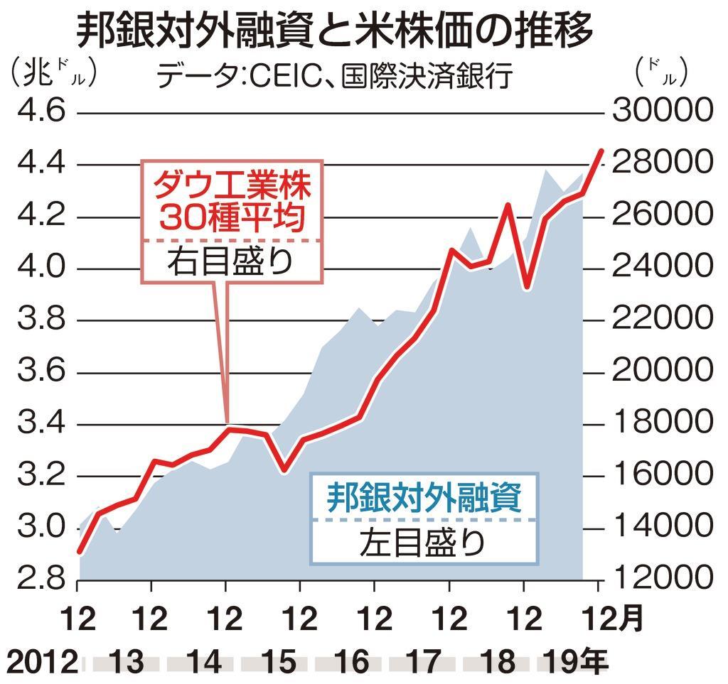 株価 沖縄 銀行