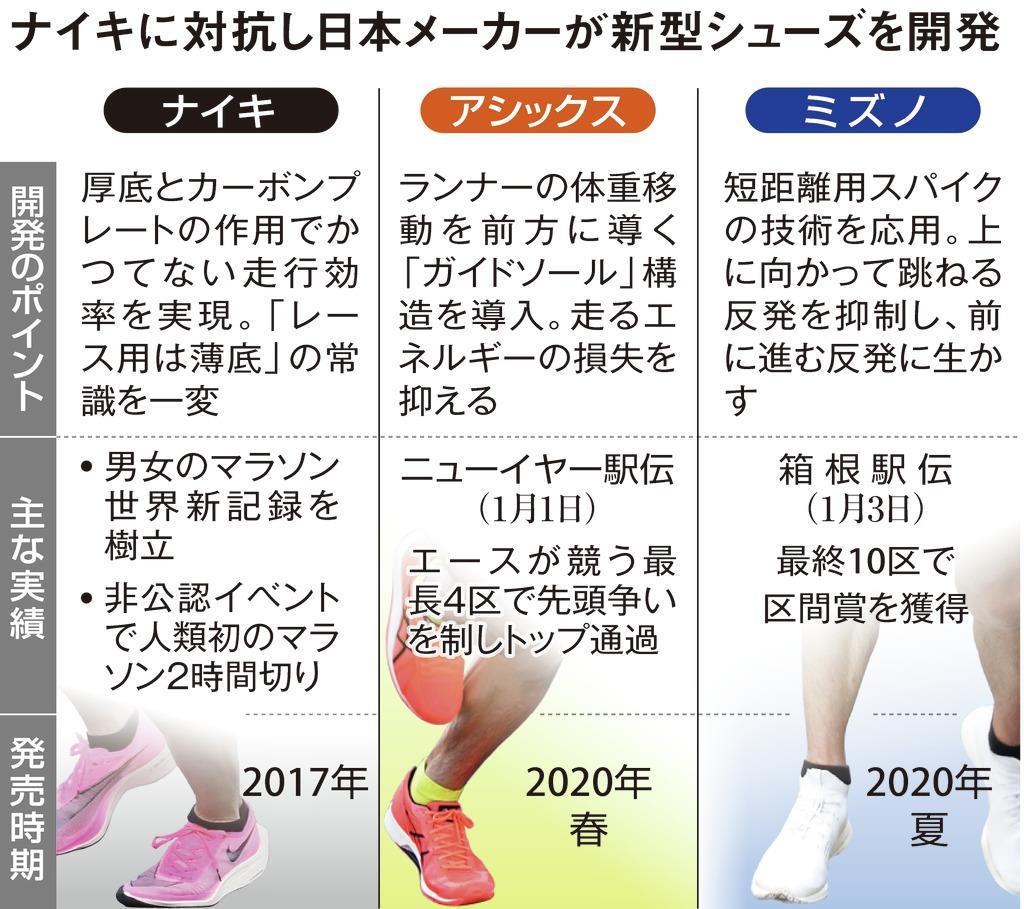 https://www.sankei.com/images/news/200118/tko2001180002-p2.jpg