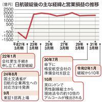【日航破綻10年】(下)当初から会社更生法適用を意識