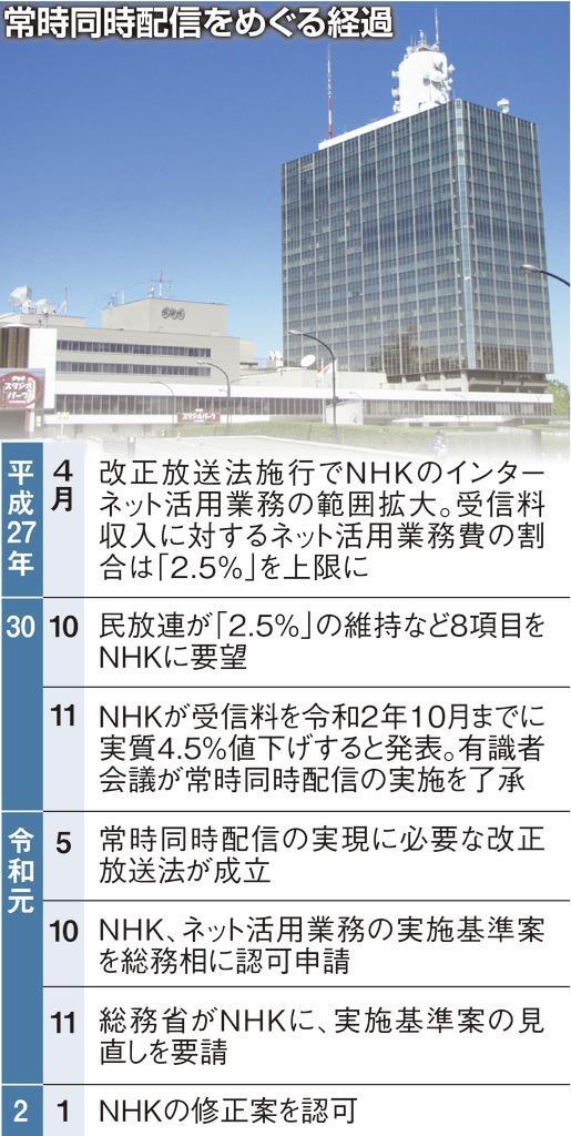 NHK常時同時配信を見るには アプリや手続き必要