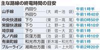 五輪期間中、終電は最大2時間繰り下げ 東京圏以外やパラ開閉会式でも