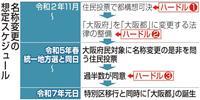 「大阪都」への名称変更、令和5年統一選と同日に住民投票 松井市長