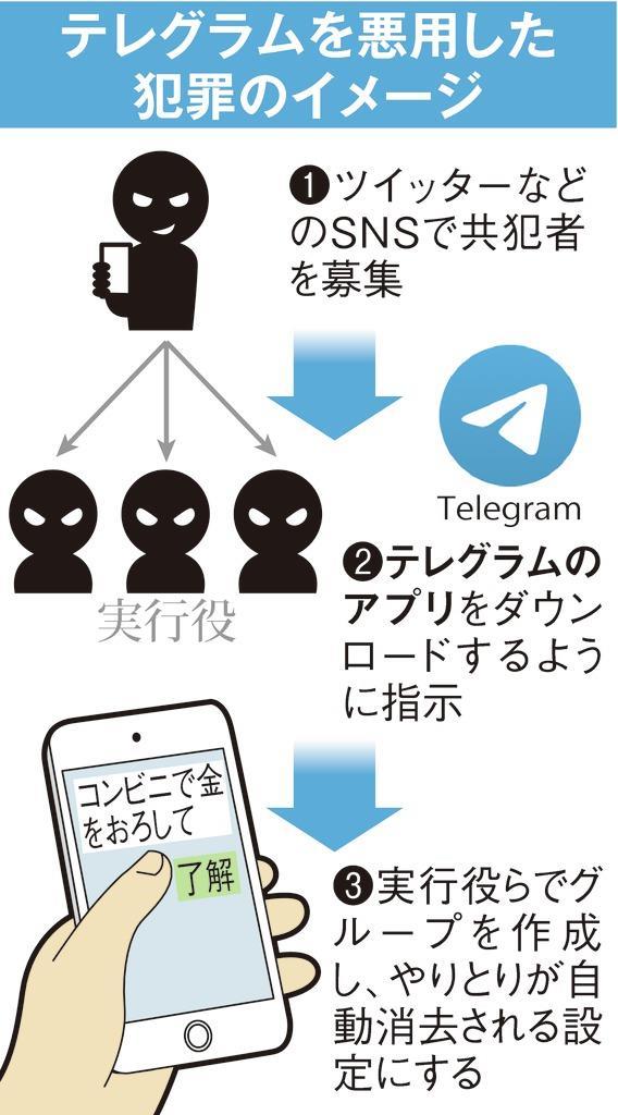 通信アプリ「テレグラム」 凶悪事件への発展警戒 秘匿性を悪用