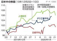 【田村秀男のお金は知っている】貿易戦争はひとまず「休戦」となったが…米中合意は中国不安…