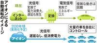 NTTが次世代通信を大阪万博で披露 「絶対にぶつからない自動運転」も